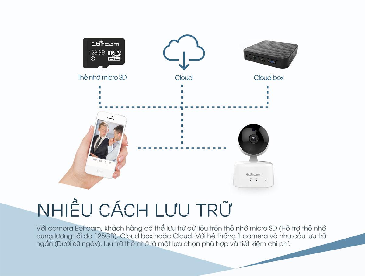 camera ip wifi ebitcam e2 1080P 2mp hỗ trợ nhiều phương tiện lưu trữ